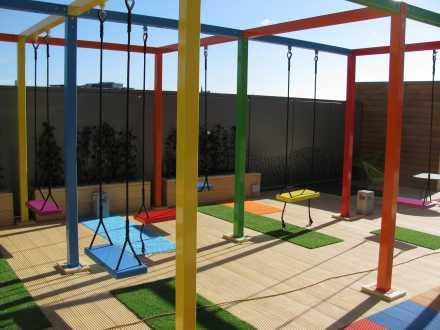 Feature Swings